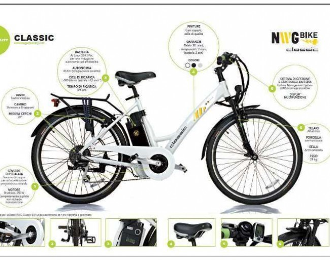 NWG e-mobility eco Pompei classic bike (1) (FILEminimizer)